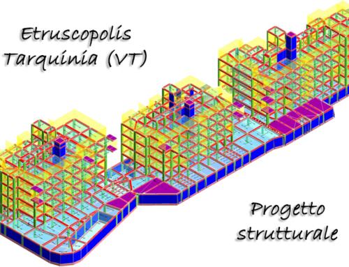 Strutture Etruscopolis